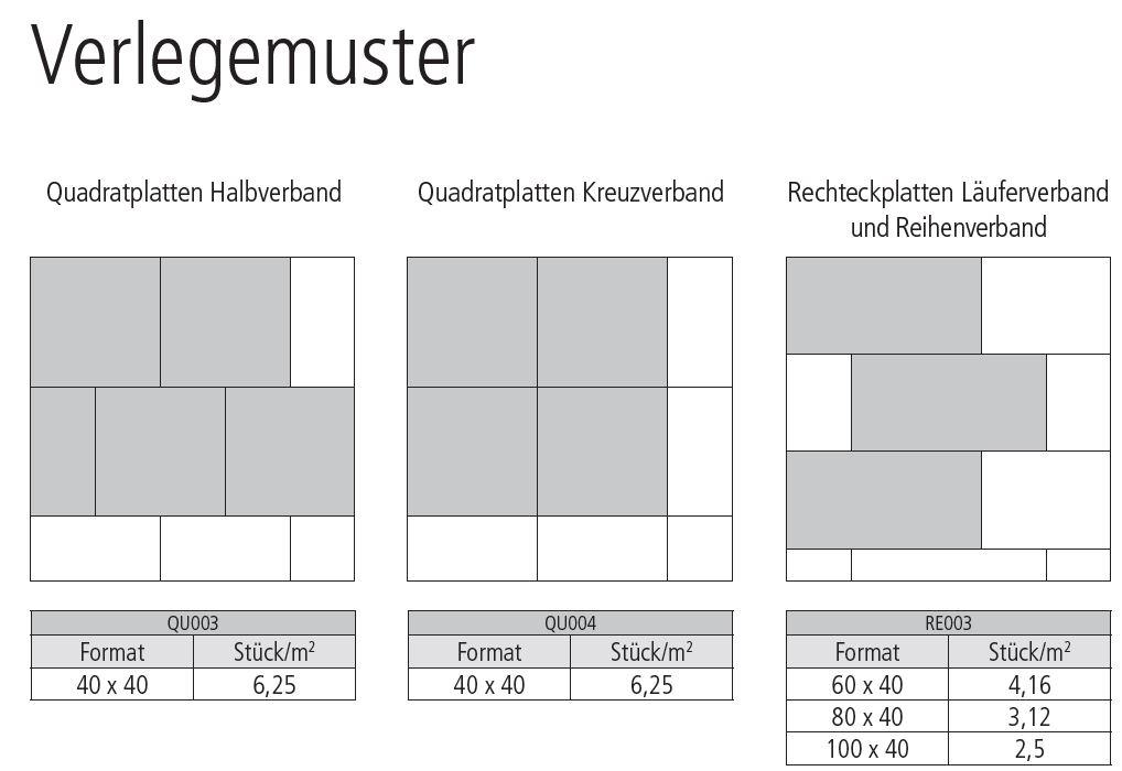 Terrassenplatte Rocaro Betonwerk Linden - Betonplatten 100 x 40